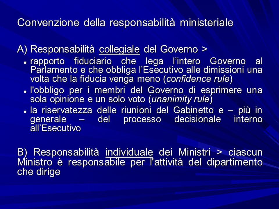 Convenzione della responsabilità ministeriale