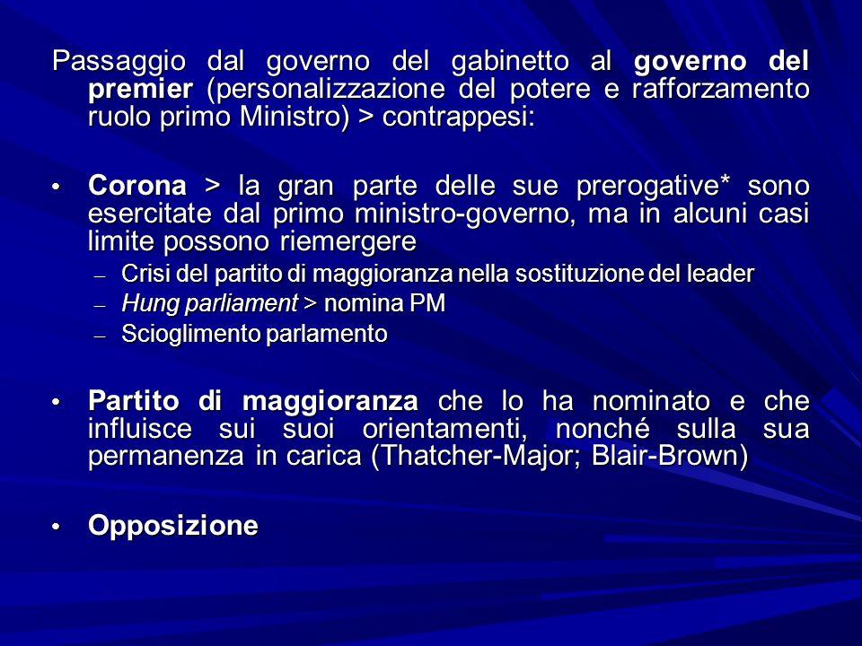 Passaggio dal governo del gabinetto al governo del premier (personalizzazione del potere e rafforzamento ruolo primo Ministro) > contrappesi: