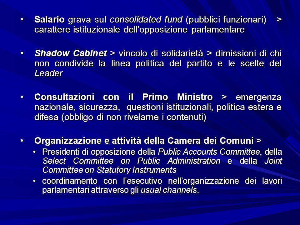 Organizzazione e attività della Camera dei Comuni >