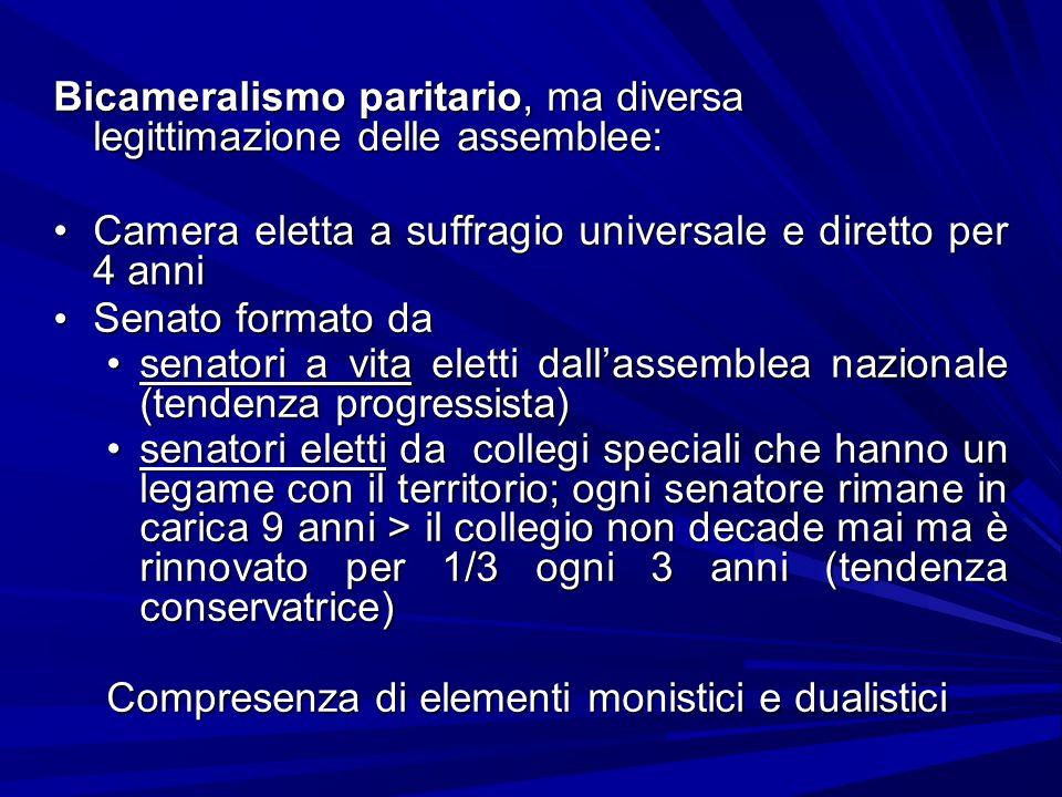 Bicameralismo paritario, ma diversa legittimazione delle assemblee: