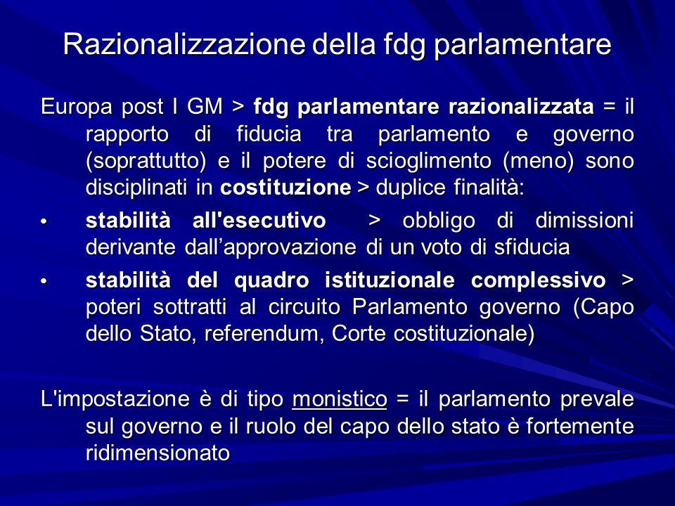 Razionalizzazione della fdg parlamentare