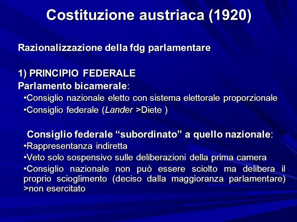 Costituzione austriaca (1920)