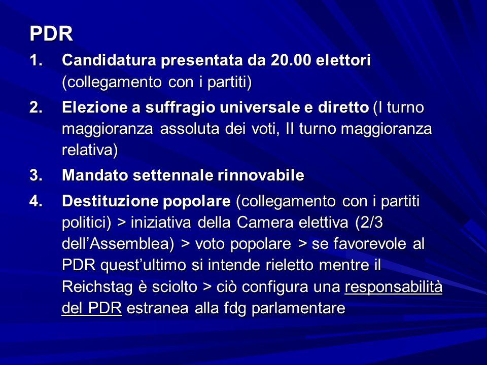 PDR Candidatura presentata da 20.00 elettori (collegamento con i partiti)