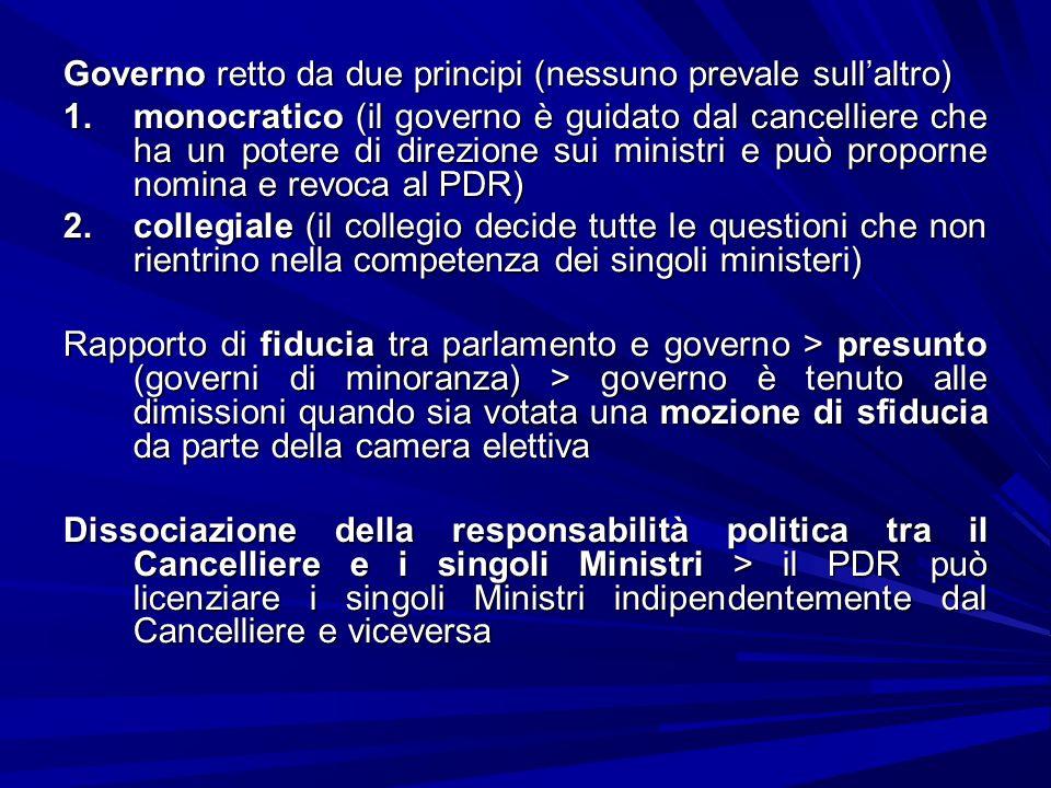 Governo retto da due principi (nessuno prevale sull'altro)