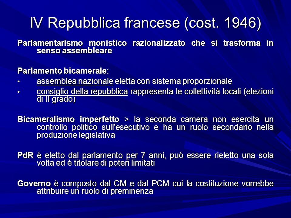 IV Repubblica francese (cost. 1946)