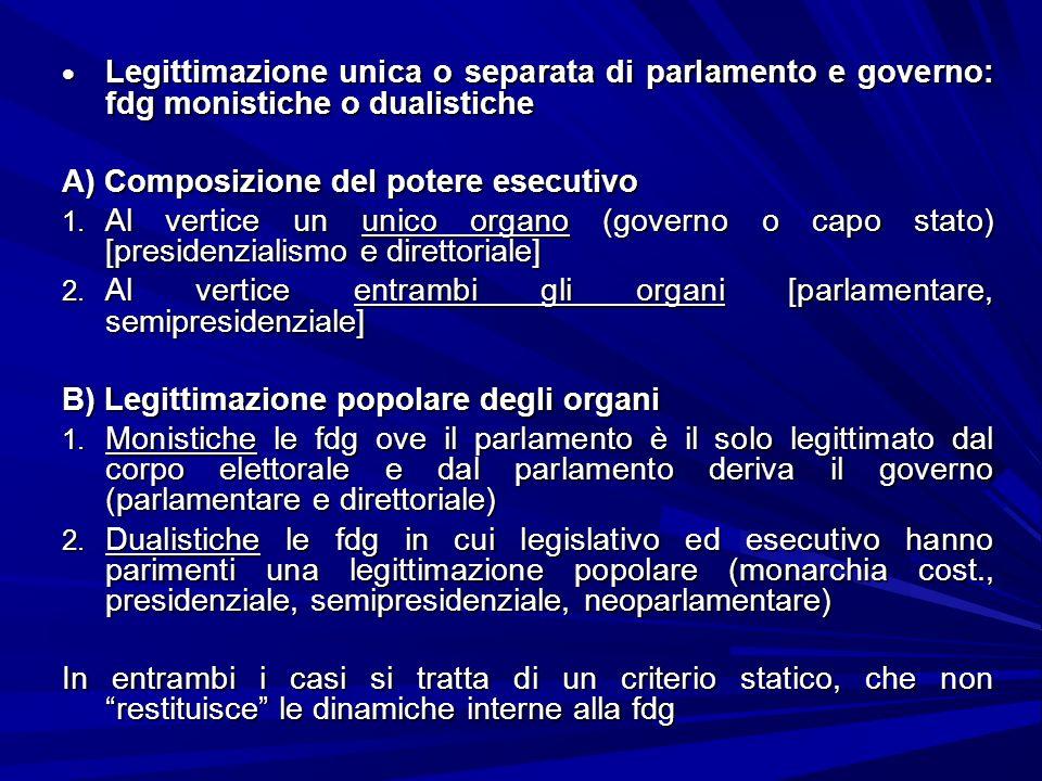 Legittimazione unica o separata di parlamento e governo: fdg monistiche o dualistiche