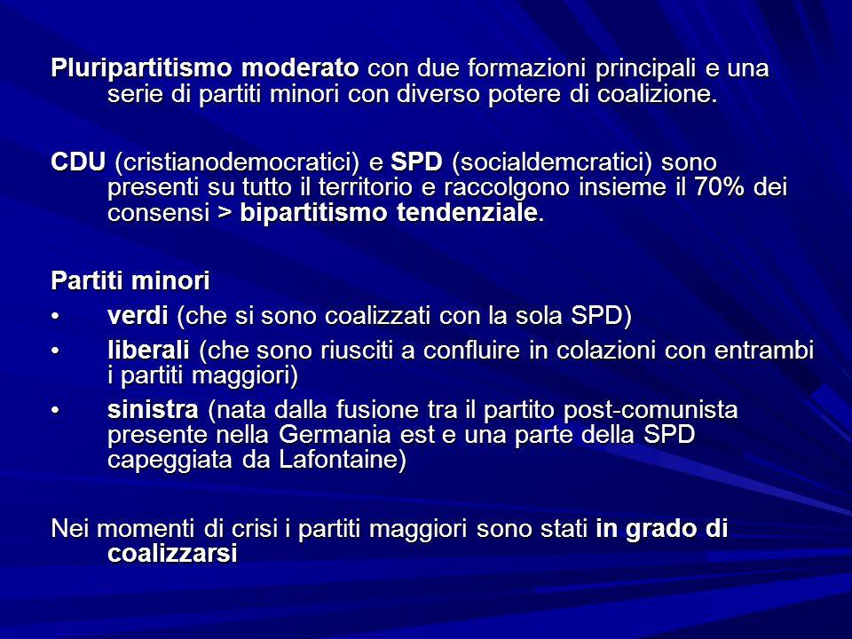 Pluripartitismo moderato con due formazioni principali e una serie di partiti minori con diverso potere di coalizione.