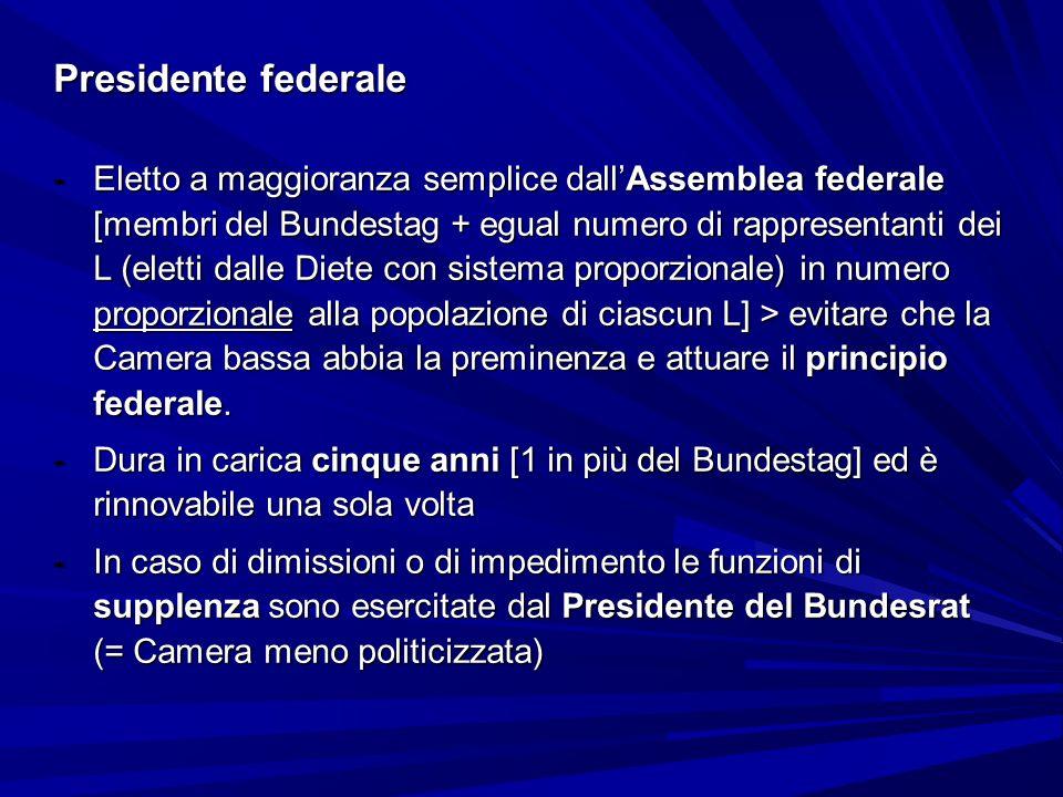 Forme di governo ppt scaricare for Numero membri camera dei deputati