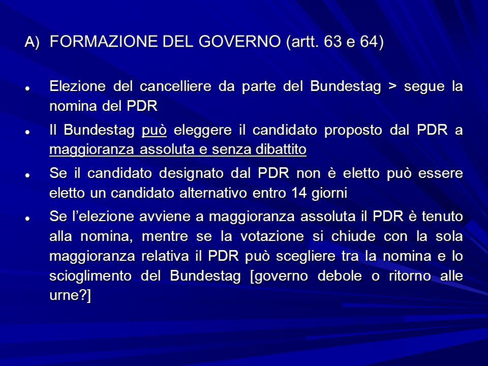 FORMAZIONE DEL GOVERNO (artt. 63 e 64)