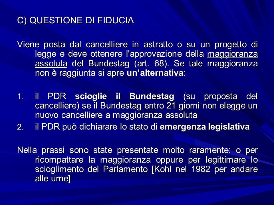 C) QUESTIONE DI FIDUCIA