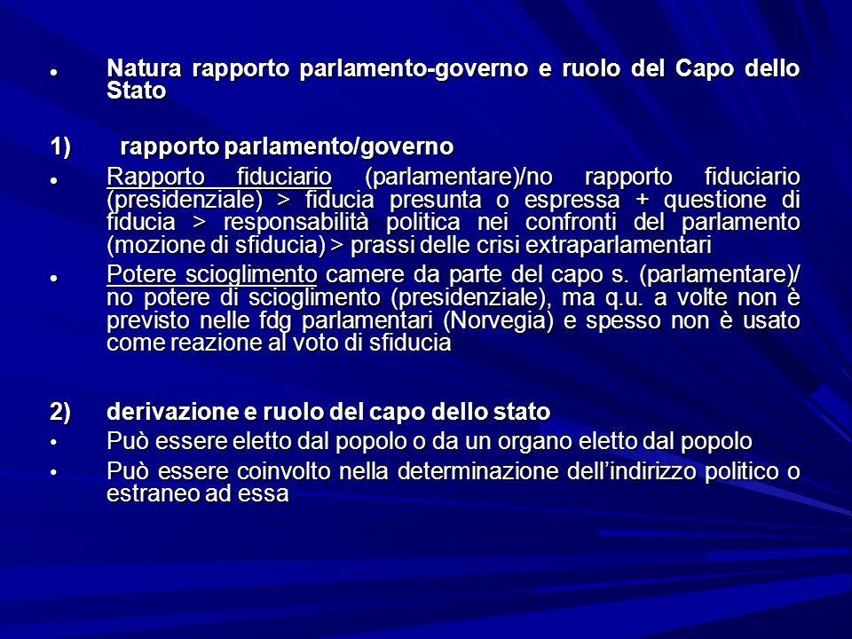 Natura rapporto parlamento-governo e ruolo del Capo dello Stato
