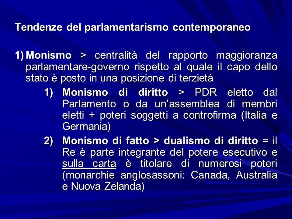 Tendenze del parlamentarismo contemporaneo