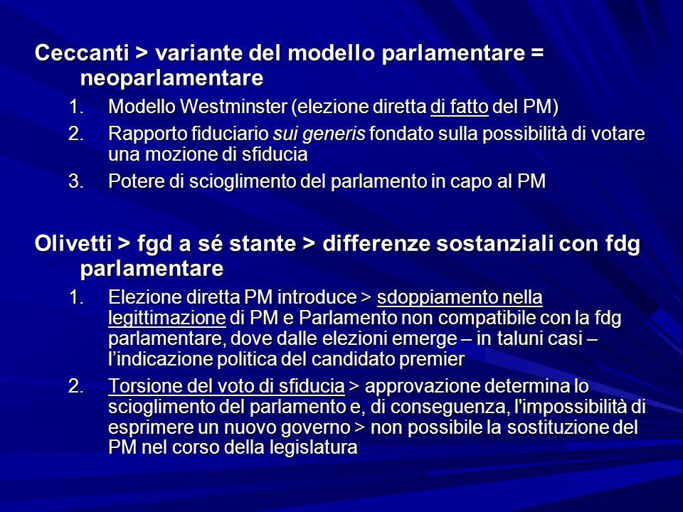 Ceccanti > variante del modello parlamentare = neoparlamentare