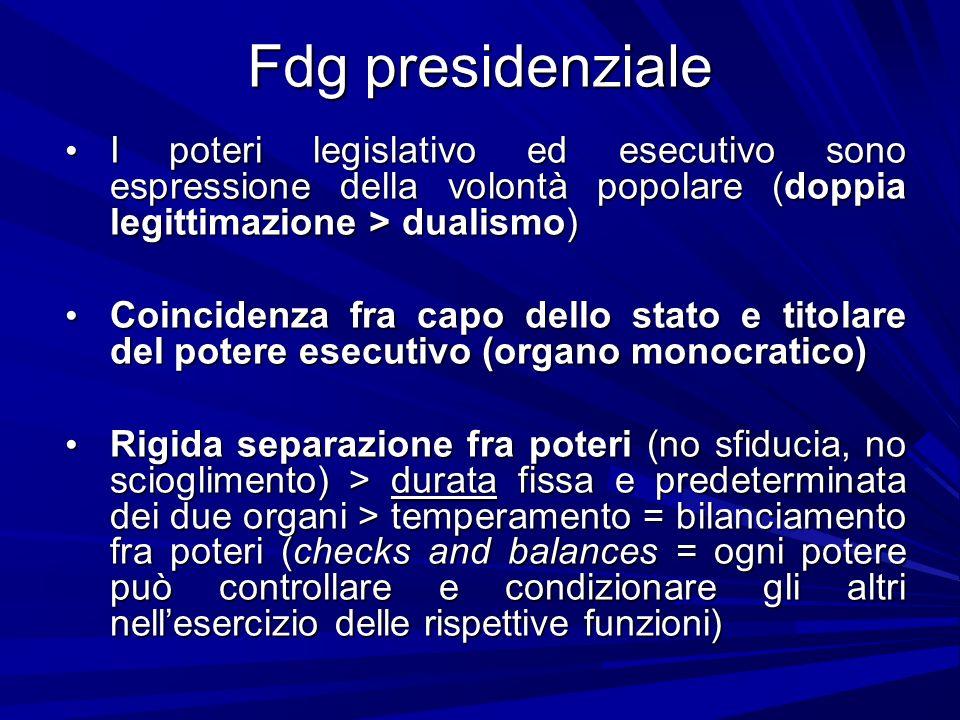 Fdg presidenziale I poteri legislativo ed esecutivo sono espressione della volontà popolare (doppia legittimazione > dualismo)