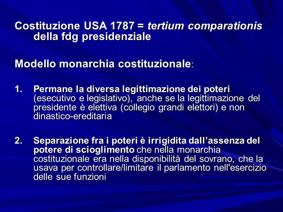 Costituzione USA 1787 = tertium comparationis della fdg presidenziale