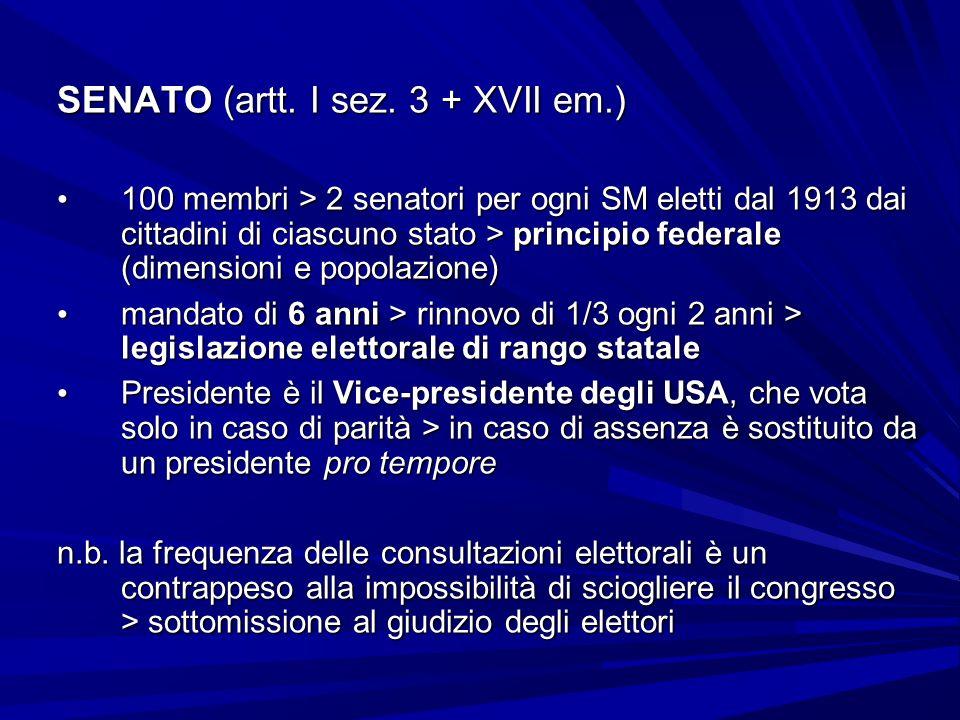 SENATO (artt. I sez. 3 + XVII em.)