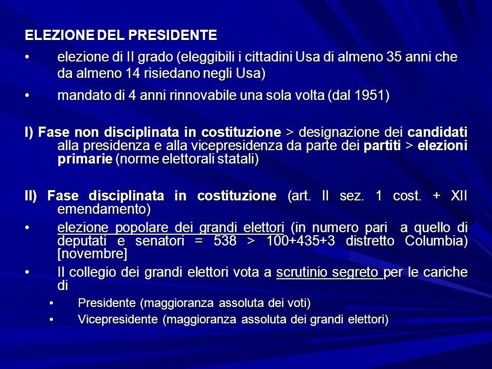 ELEZIONE DEL PRESIDENTE