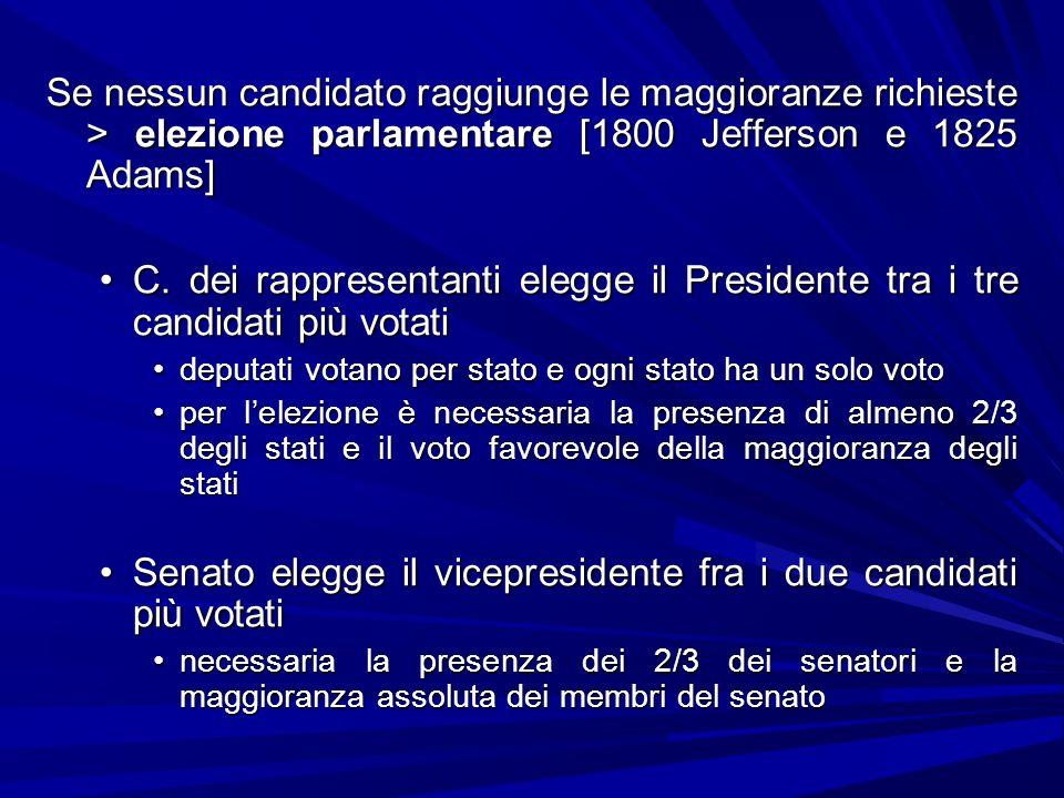 Senato elegge il vicepresidente fra i due candidati più votati