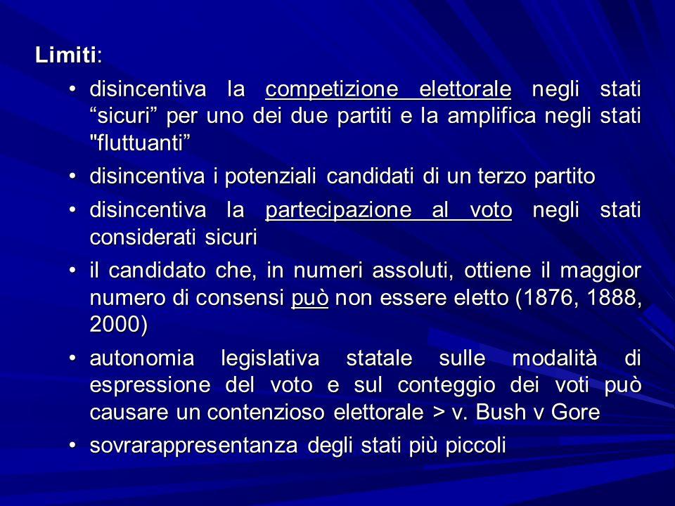 Limiti: disincentiva la competizione elettorale negli stati sicuri per uno dei due partiti e la amplifica negli stati fluttuanti
