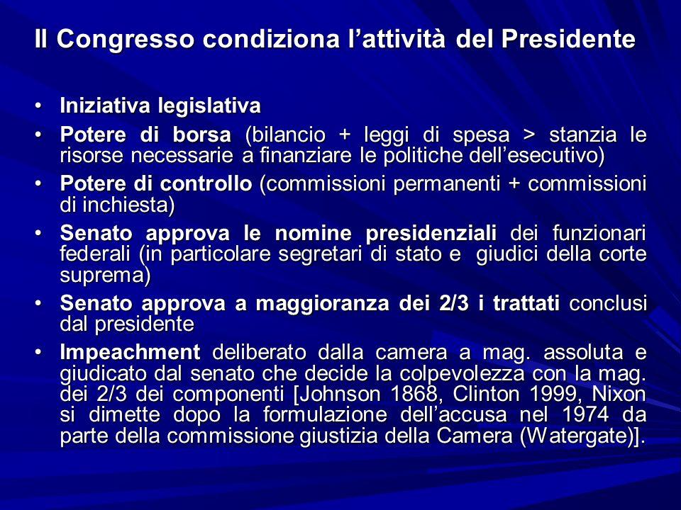 Il Congresso condiziona l'attività del Presidente