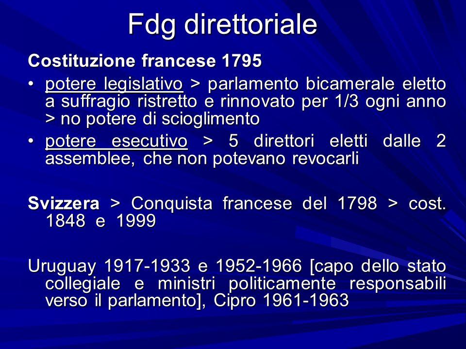 Fdg direttoriale Costituzione francese 1795