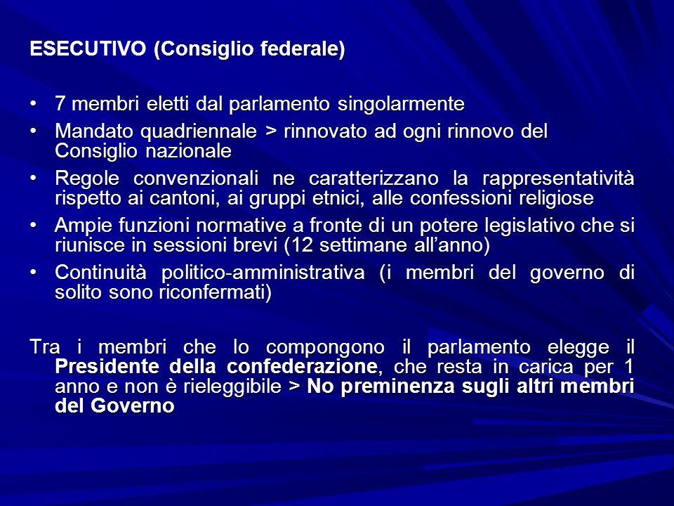 ESECUTIVO (Consiglio federale)