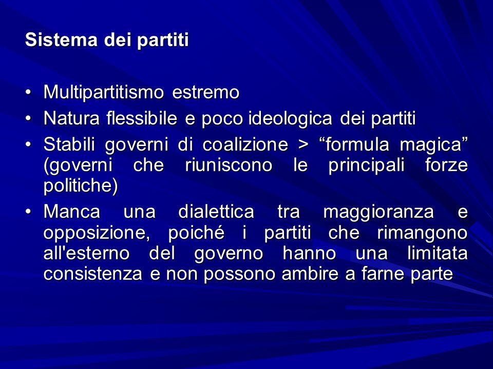 Sistema dei partiti Multipartitismo estremo. Natura flessibile e poco ideologica dei partiti.