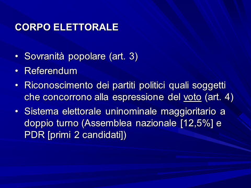CORPO ELETTORALE Sovranità popolare (art. 3) Referendum.