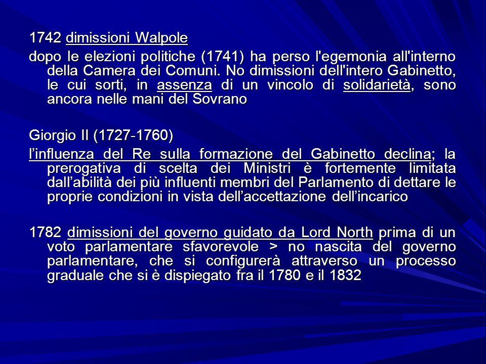 1742 dimissioni Walpole