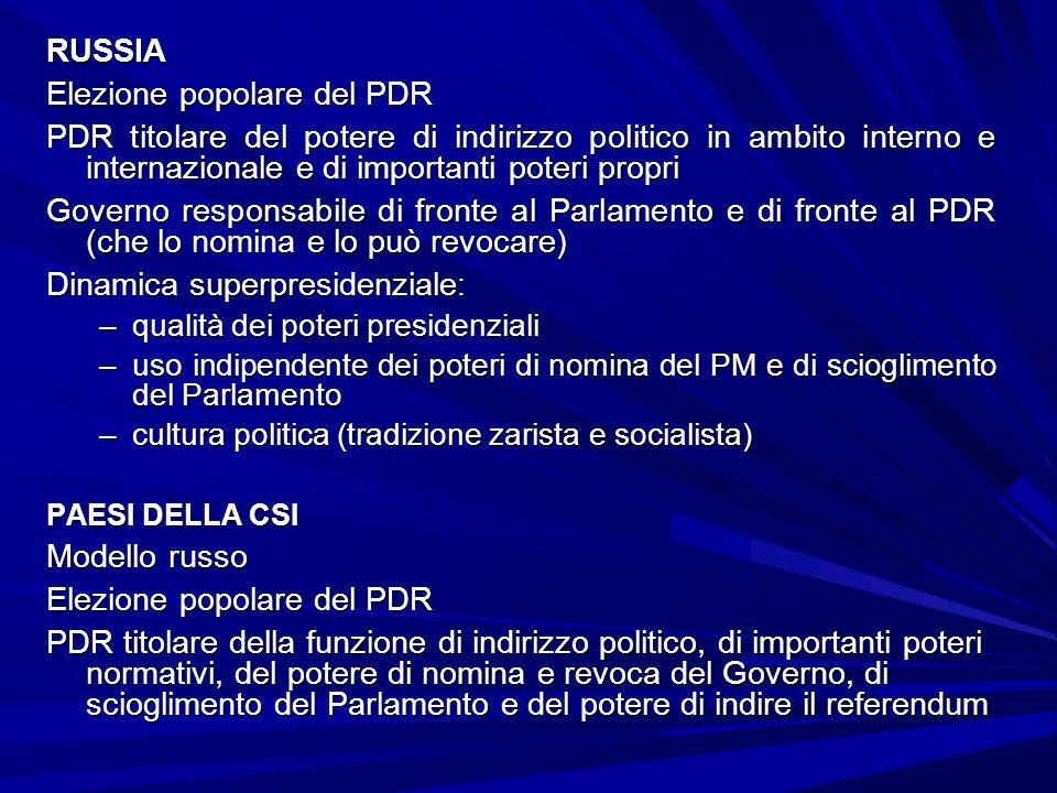 Elezione popolare del PDR