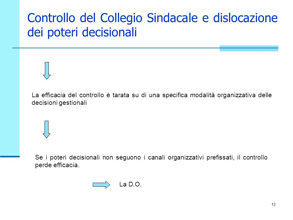 Controllo del Collegio Sindacale e dislocazione dei poteri decisionali