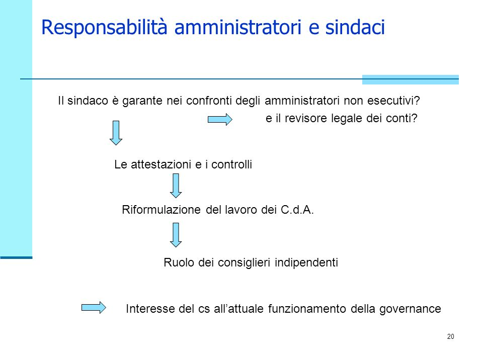 Responsabilità amministratori e sindaci