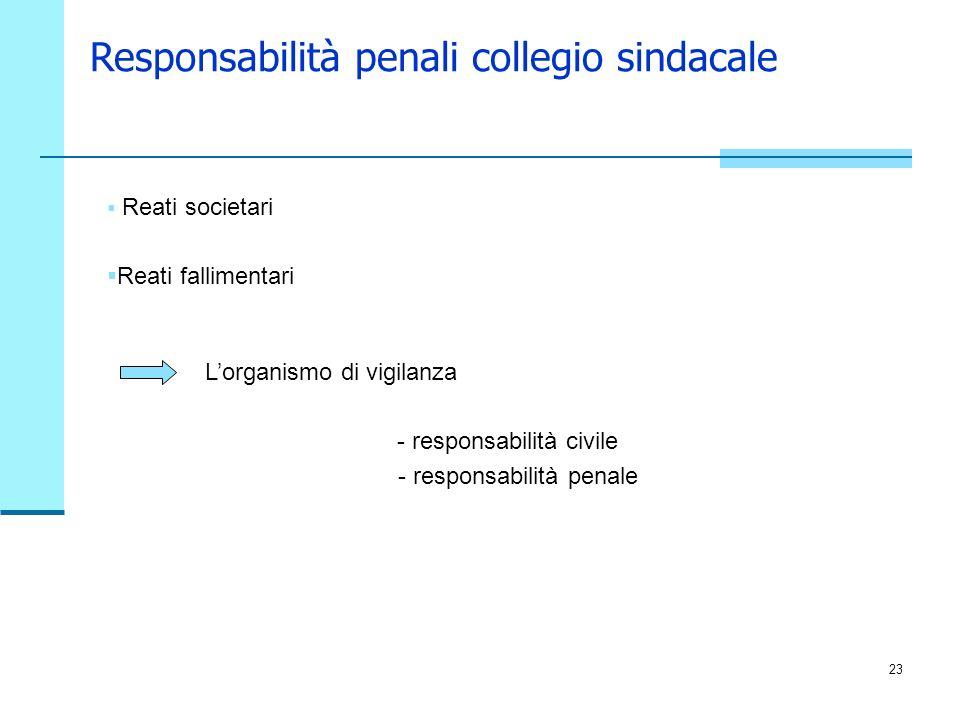 Responsabilità penali collegio sindacale