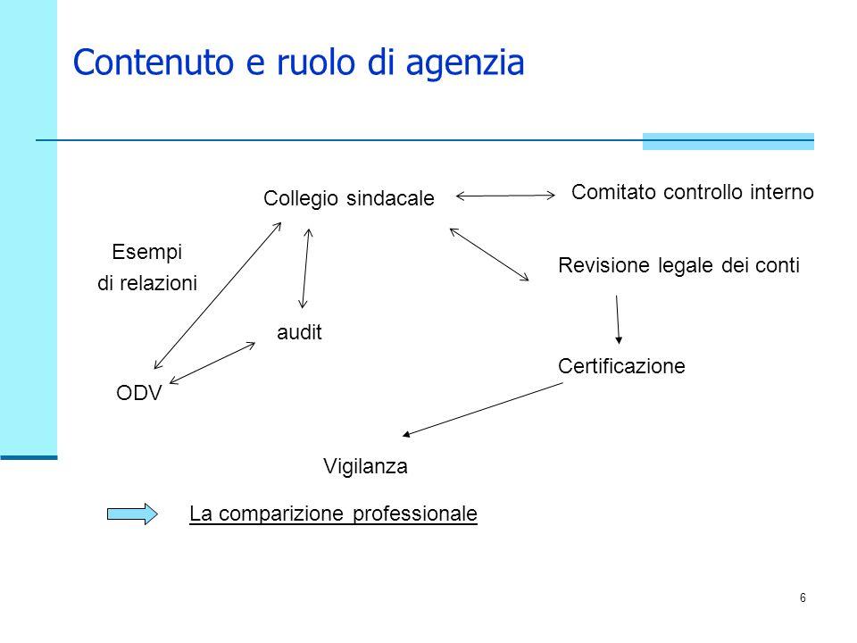 Contenuto e ruolo di agenzia