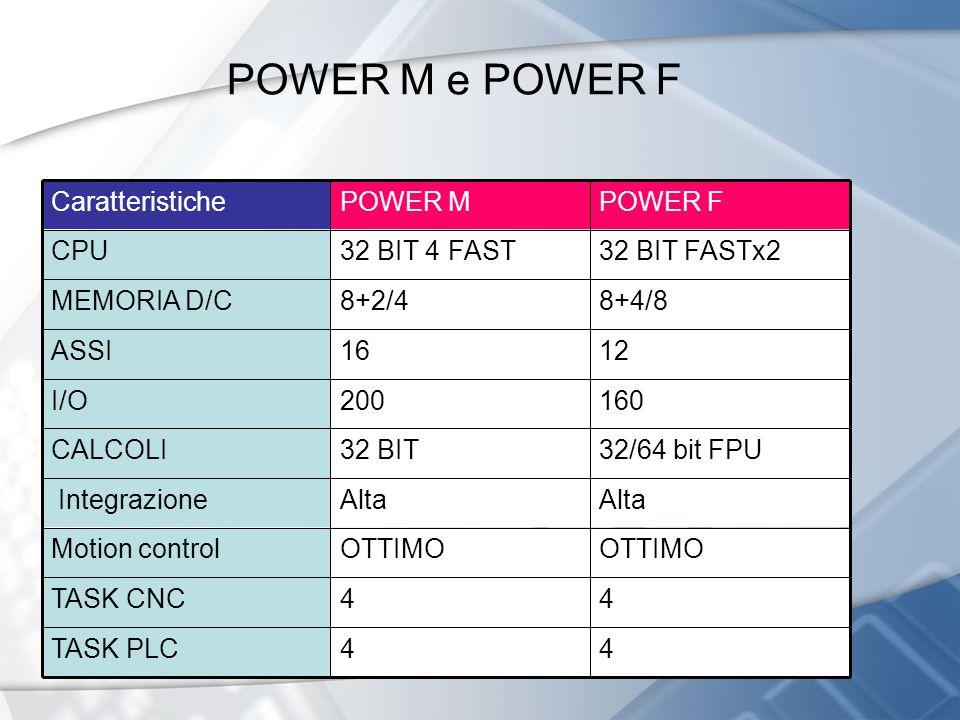 POWER M e POWER F 4 TASK PLC TASK CNC OTTIMO Motion control Alta