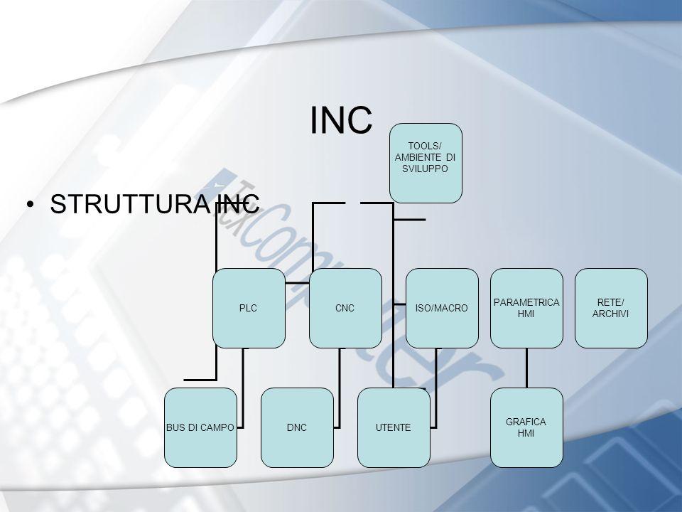 INC STRUTTURA INC 5 TOOLS/ AMBIENTE DI SVILUPPO PLC ISO/MACRO