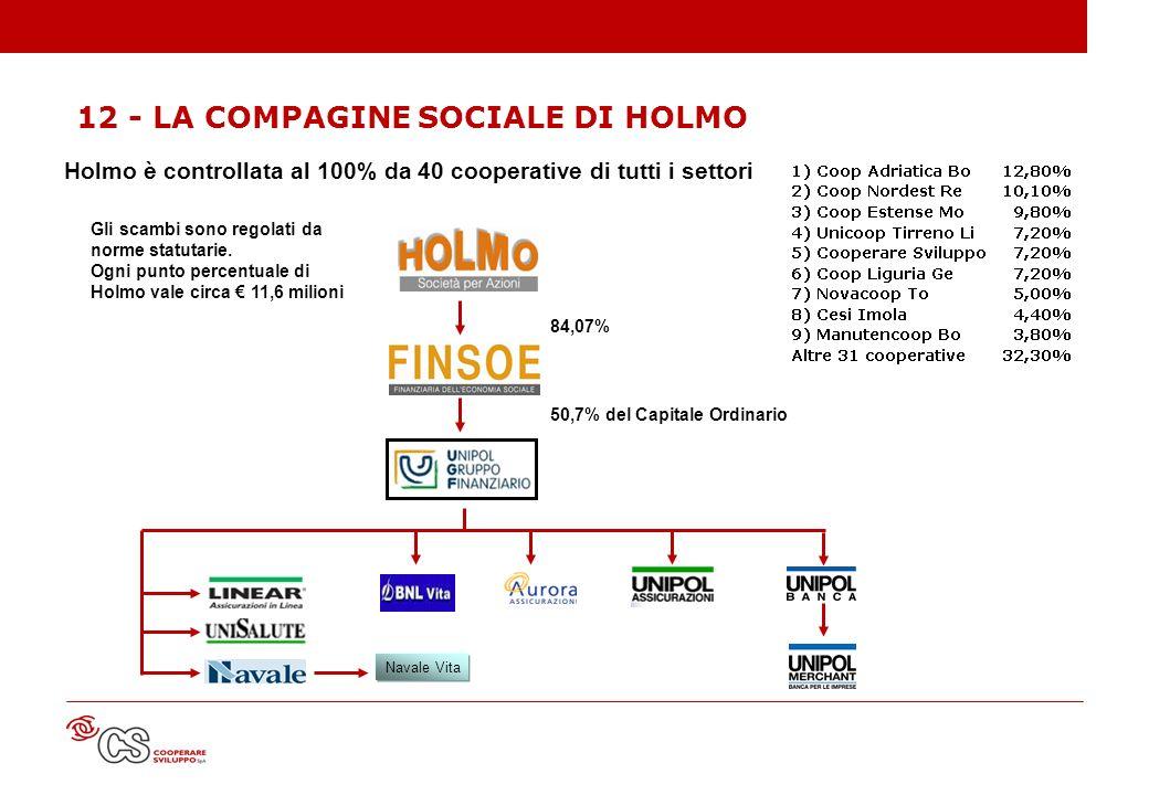 12 - LA COMPAGINE SOCIALE DI HOLMO