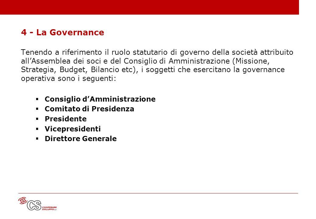 4 - La Governance
