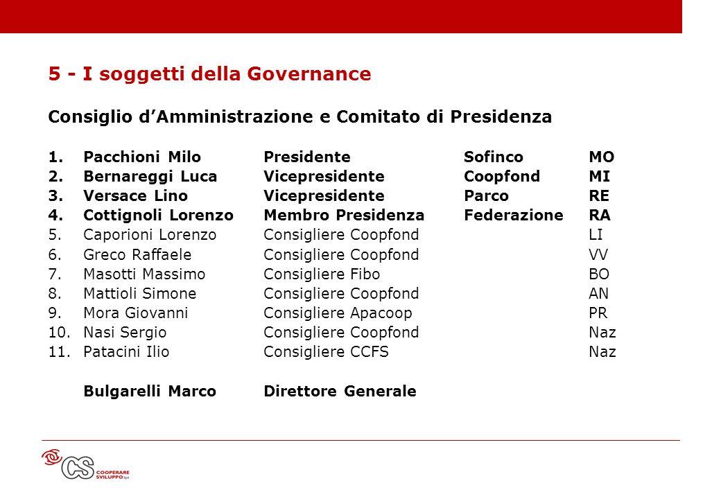 5 - I soggetti della Governance