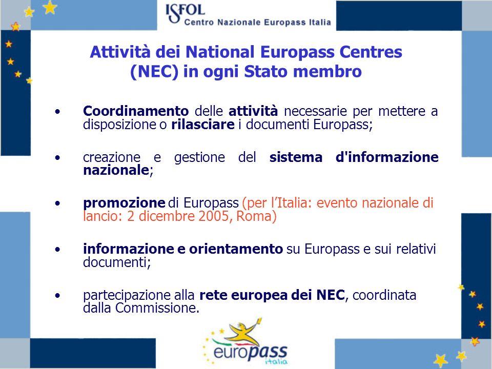Attività dei National Europass Centres (NEC) in ogni Stato membro