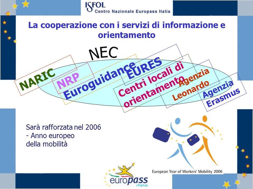 La cooperazione con i servizi di informazione e orientamento