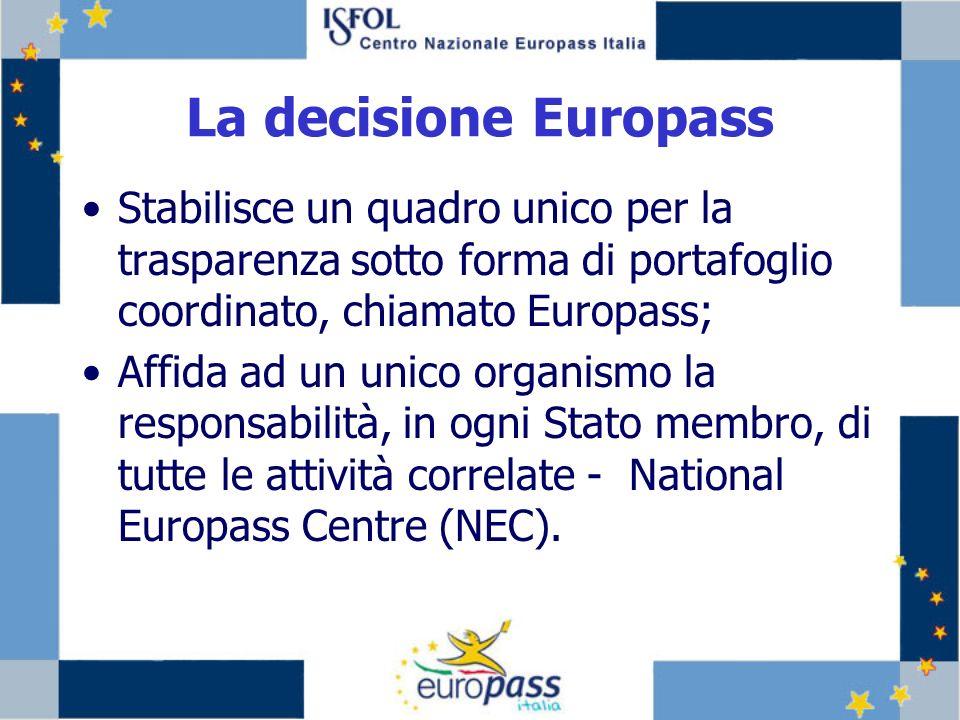 La decisione Europass Stabilisce un quadro unico per la trasparenza sotto forma di portafoglio coordinato, chiamato Europass;