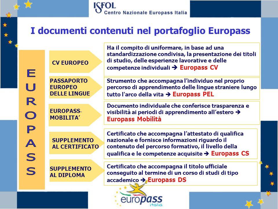 I documenti contenuti nel portafoglio Europass