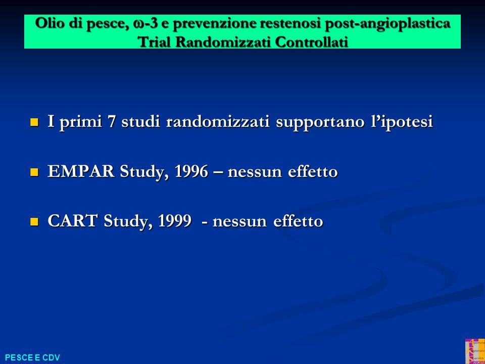 I primi 7 studi randomizzati supportano l'ipotesi