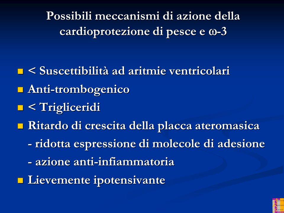 Possibili meccanismi di azione della cardioprotezione di pesce e -3