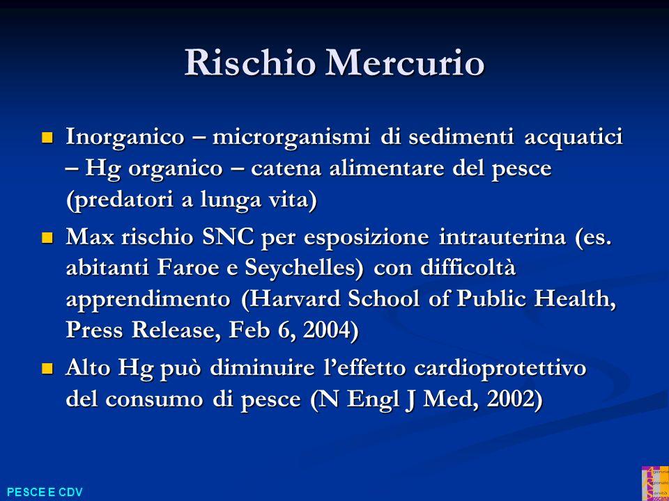 Rischio Mercurio Inorganico – microrganismi di sedimenti acquatici – Hg organico – catena alimentare del pesce (predatori a lunga vita)