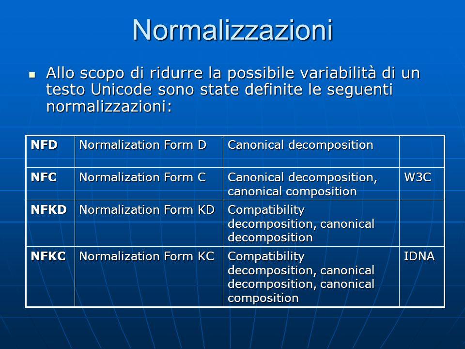 Normalizzazioni Allo scopo di ridurre la possibile variabilità di un testo Unicode sono state definite le seguenti normalizzazioni: