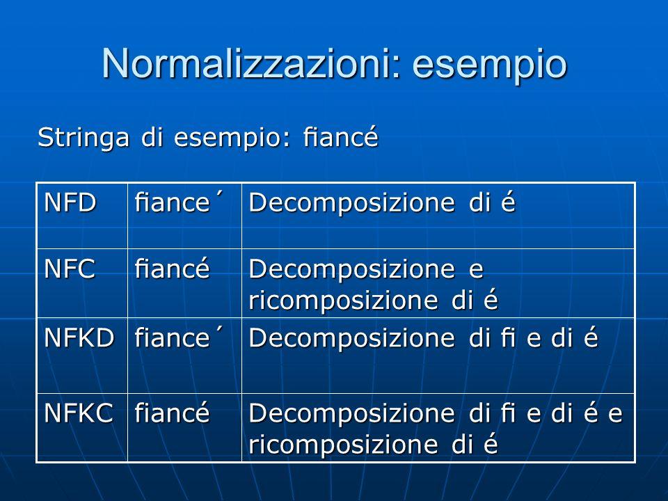 Normalizzazioni: esempio