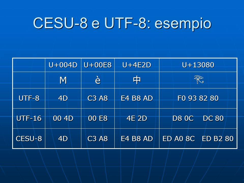 CESU-8 e UTF-8: esempio M è 中 U+004D U+00E8 U+4E2D U+13080 UTF-8 4D