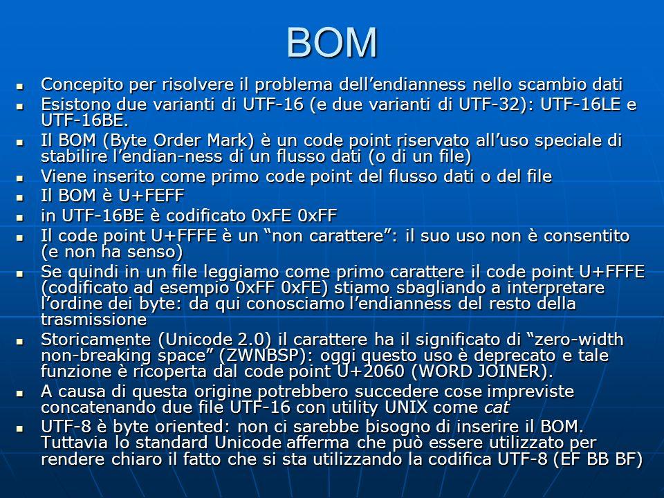 BOM Concepito per risolvere il problema dell'endianness nello scambio dati.